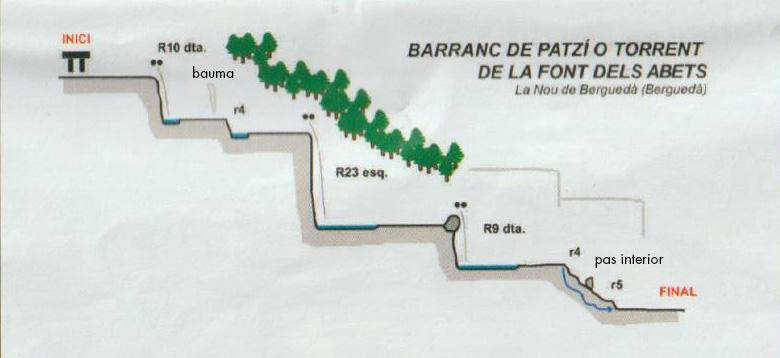 ressenya del Barranc de Cal Patzí