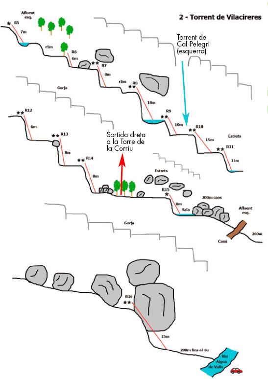 ressenya del torrent de Vilacireres